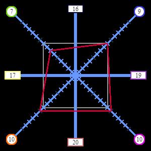 Tmcr2